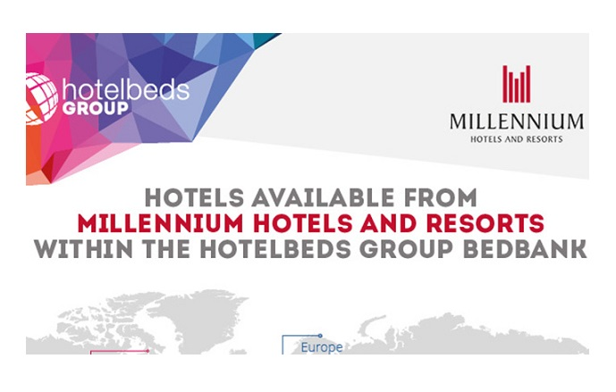 Millennium Hotels and Resorts and Hotelbeds Group sign new partnership