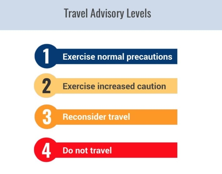 Image result for travel advisory