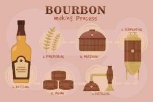 Whiskeystory2
