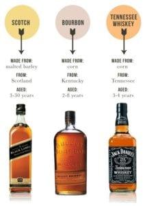 Whiskeystory5