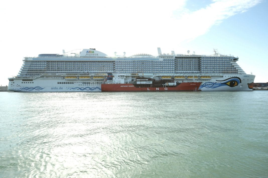 , Carnival's first LNG-powered AIDAnova cruise ship makes history in Barcelona, Buzz travel | eTurboNews |Travel News