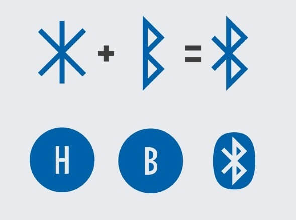 "Bluetooth, named after Harald Bluetooth, a Danish Viking age ruler, combines the runic equivalent of the letters ""H"" and ""B"""