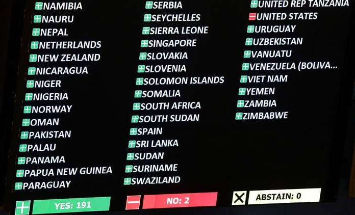 United Nations overwhelmingly condemns US embargo against Cuba