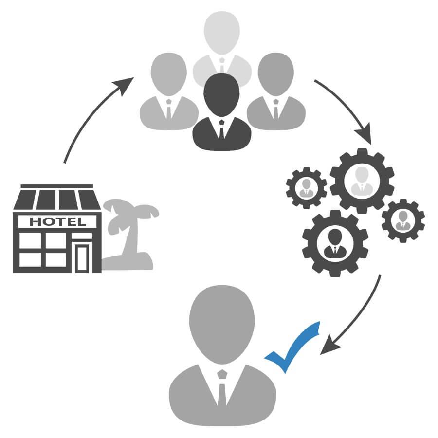GIATA and Priceline Partnership
