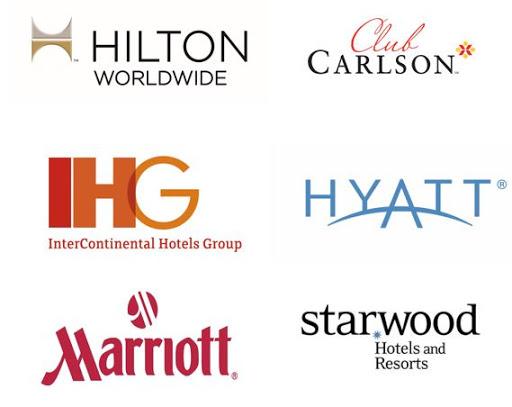Why to book Hilton and IHG during Coronavirus and avoid Marriott, Wyndham?