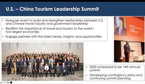 Que prévoit Brand USA pour rouvrir le tourisme récepteur en Amérique?