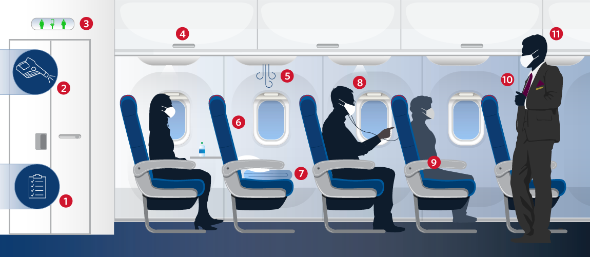 Delta Air Lines blocks middle-seat selection, caps cabin seating