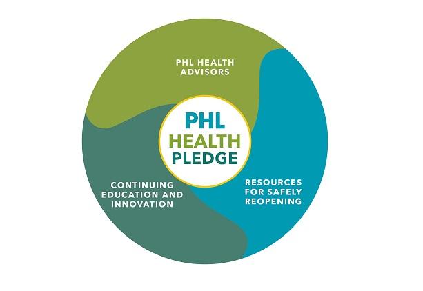 Philadelphia Tourism launches new PHL Health Pledge initiative
