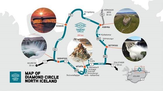 New Diamond Circle touring route opening in North Iceland